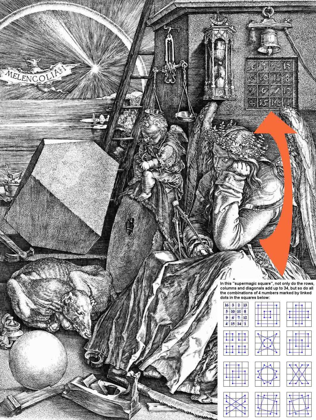 кунилингус меланхолия картина дюрера фото настаивал